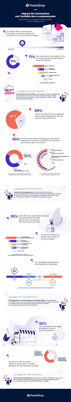 infographie-impact-coronavirus_vfr_800