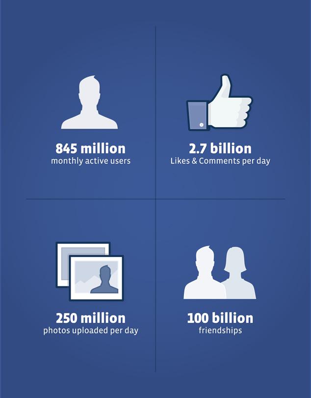 facebook-today