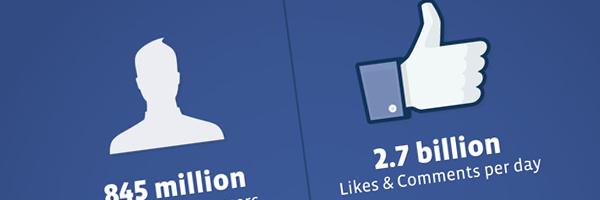 Facebook hier et aujourd'hui : infographie de son évolution