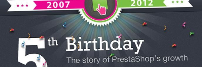 PrestaShop fête ses 5 ans !