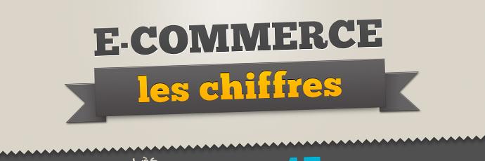 Infographie : chiffres du e-commerce 2012
