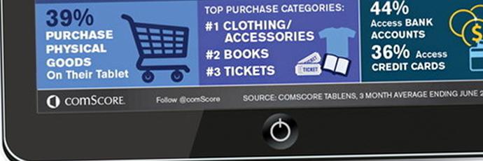 Les tablettes : l'avenir du e-commerce (infographie)