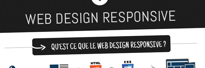C'est quoi le web design responsive ?