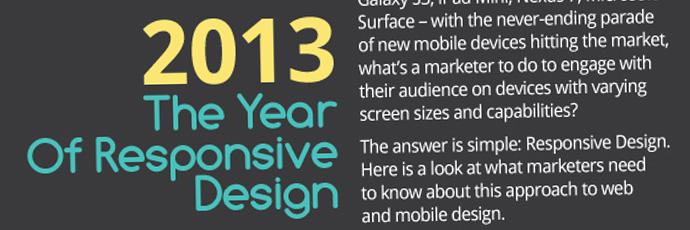 2013 ou l'année du responsive webdesign