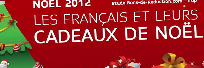Infographie e-commerce : les cadeaux de Noël 2012