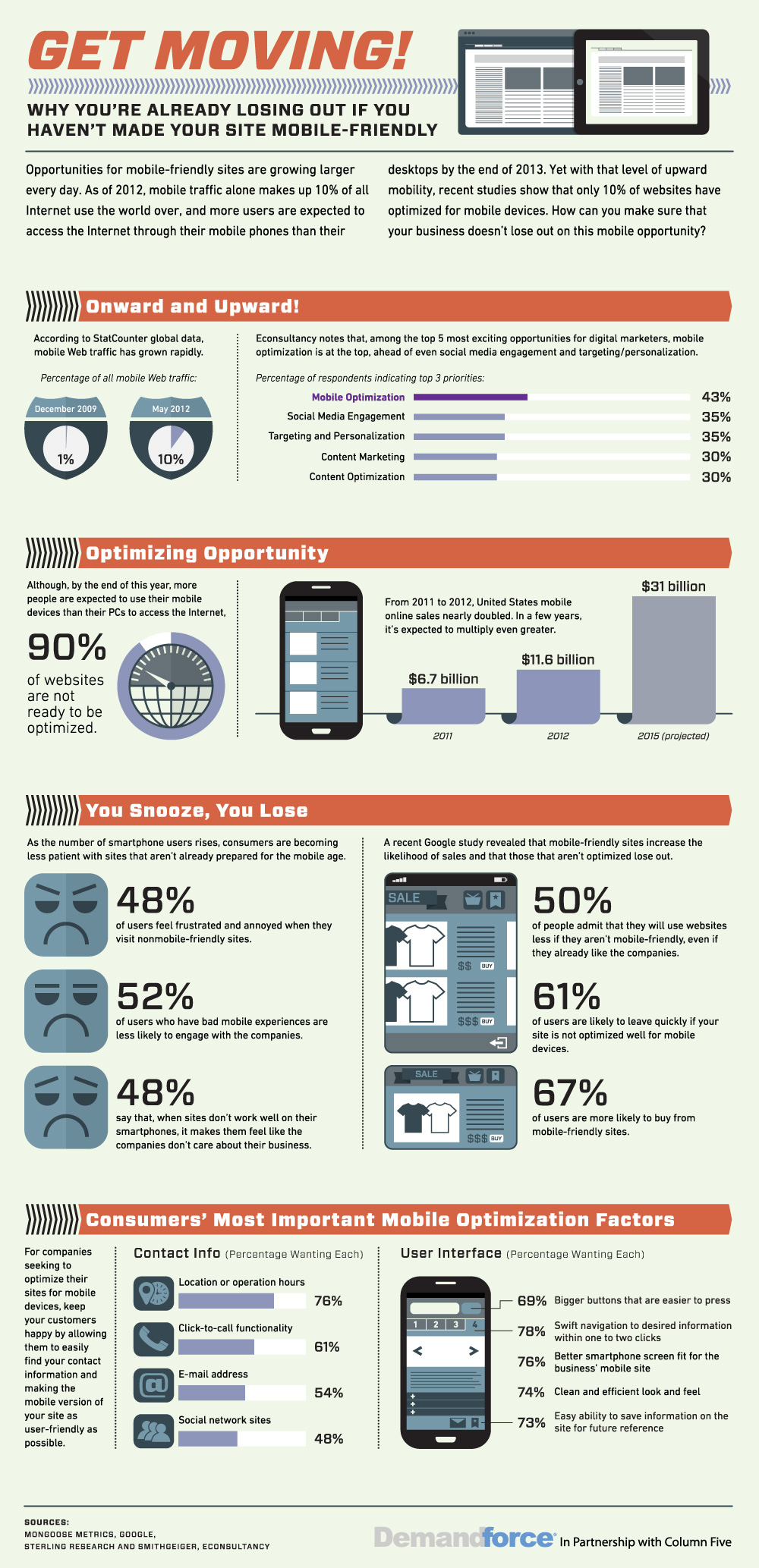get-moving-infographie-ecommerce-mobile