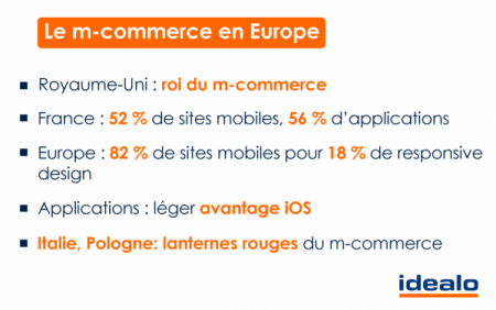 mcommerce-europe