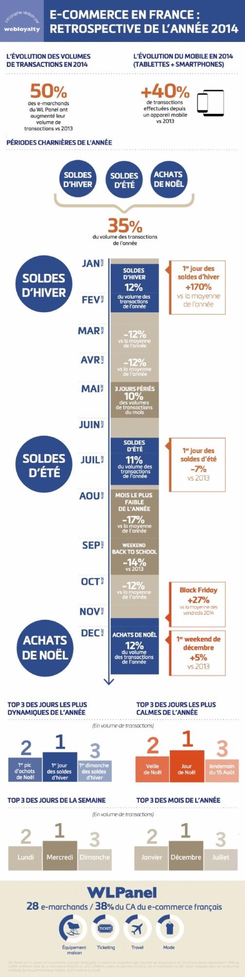 bilan-soldes-ecommerce-2014