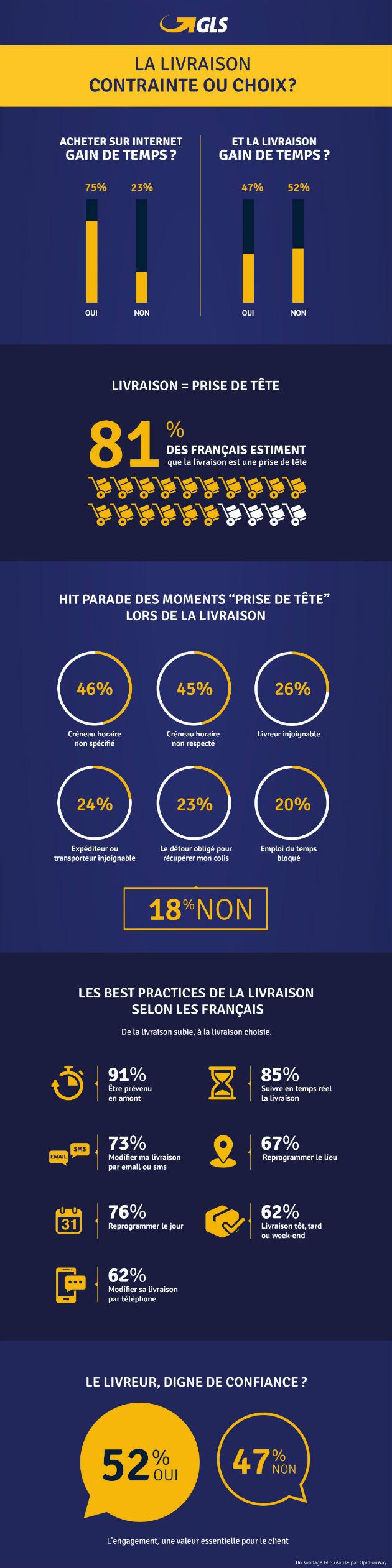 infographie-ecommerce-livraison